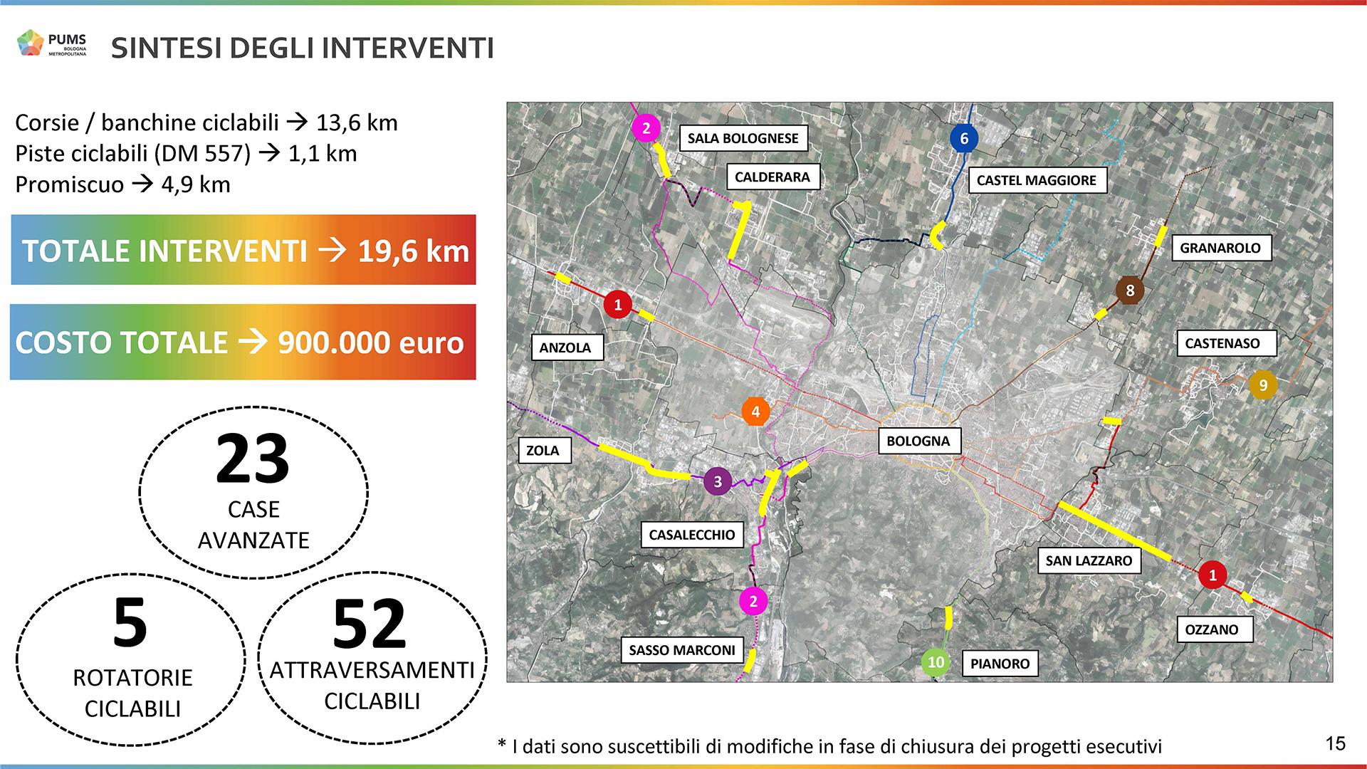Itinerari ciclabili di collegamento tra i comuni dell'area centrale e i l capoluogo